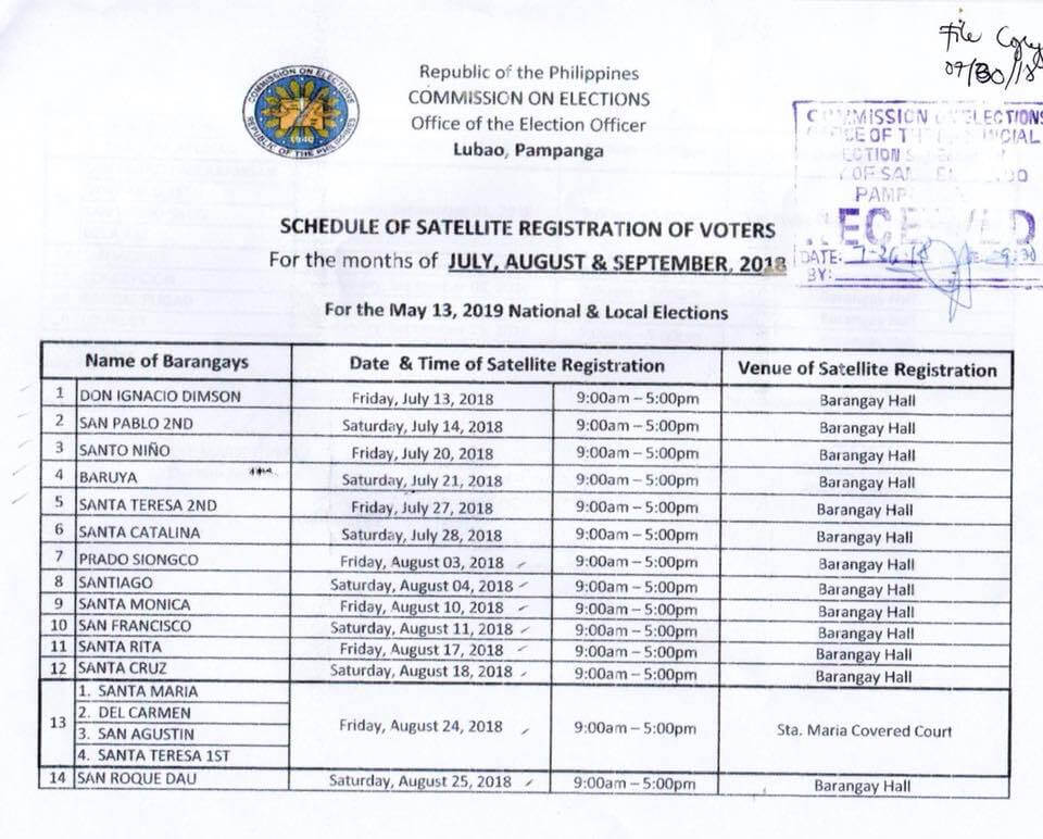 SCHEDULE ng SATELLITE REGISTRATION ng COMELEC sa LUBAO
